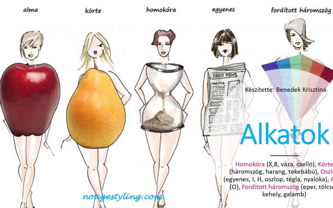 Testalkatok – hogyan állapíthatod meg, a tiéd milyen?